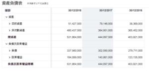 T資產負債表